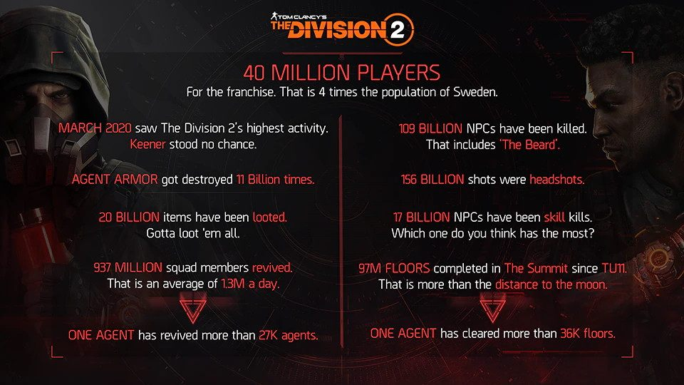 The-Division-2-Plans-for-2021-1